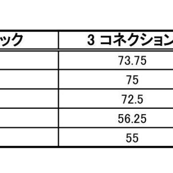 第14回 日本サルサダンスコンペティション ON1部門 結果発表