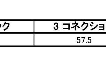 第14回 日本サルサダンスコンペティション セイムジェンダー部門 結果発表
